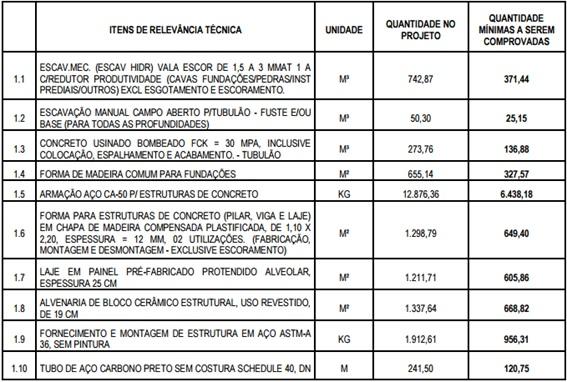 06-tabela-relevancia-tecnica