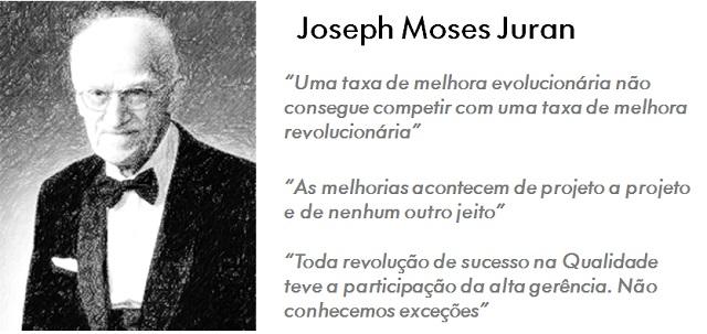 frases-joseph-moses-juran