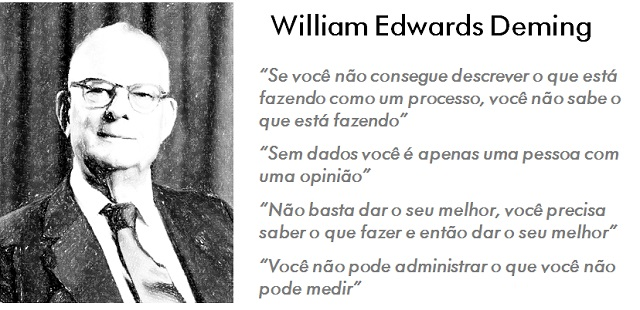 frases-willian-edwards-deming